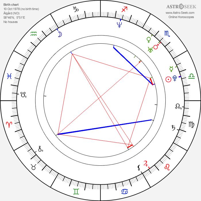 Leo Moracchioli - Astrology Natal Birth Chart