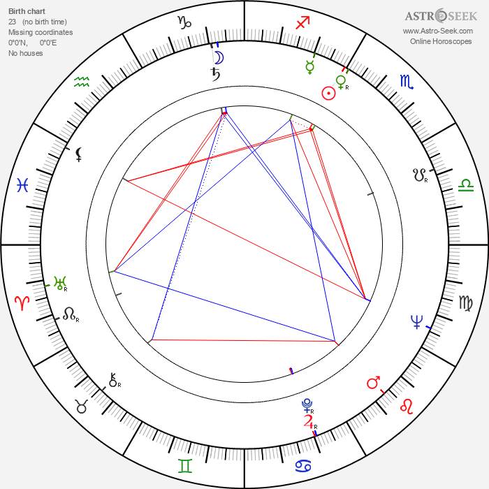 Leo Nordberg - Astrology Natal Birth Chart
