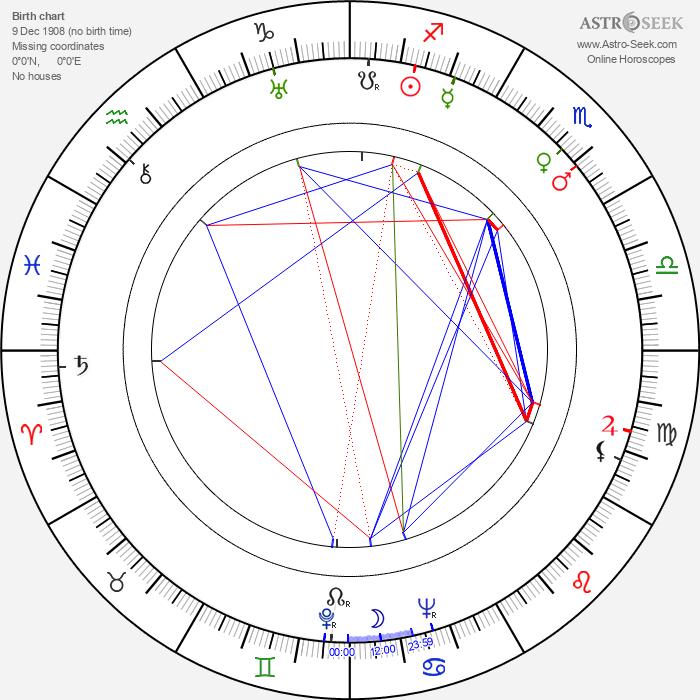 Leo Pepin - Astrology Natal Birth Chart