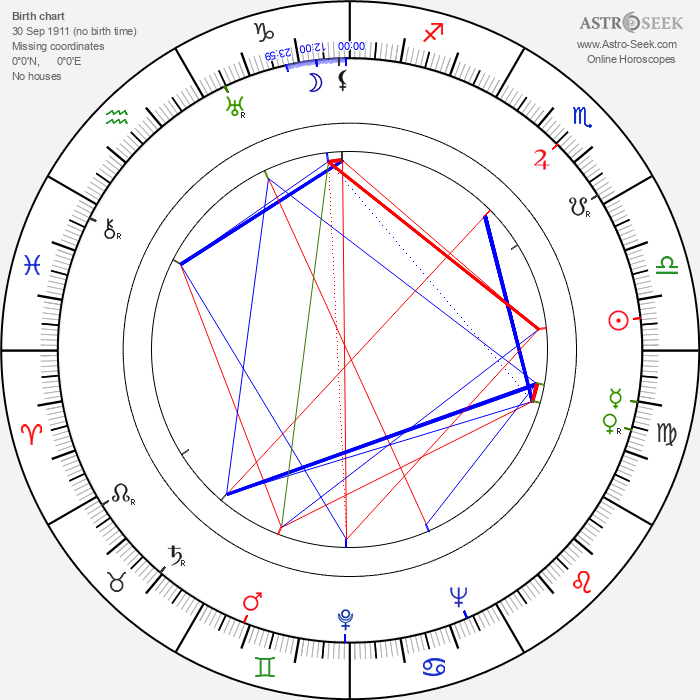 Leo Peracchi - Astrology Natal Birth Chart