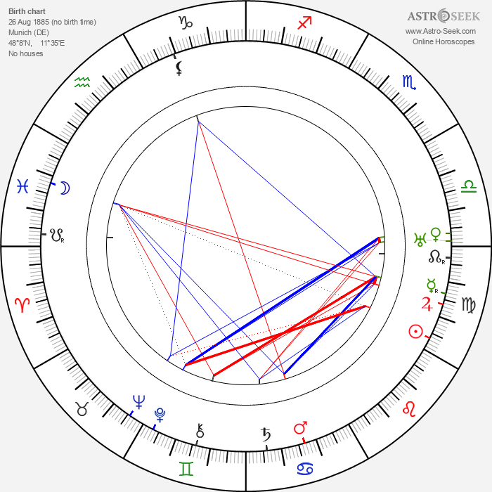 Leo Peukert - Astrology Natal Birth Chart