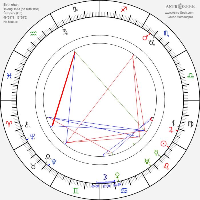 Leo Slezak - Astrology Natal Birth Chart