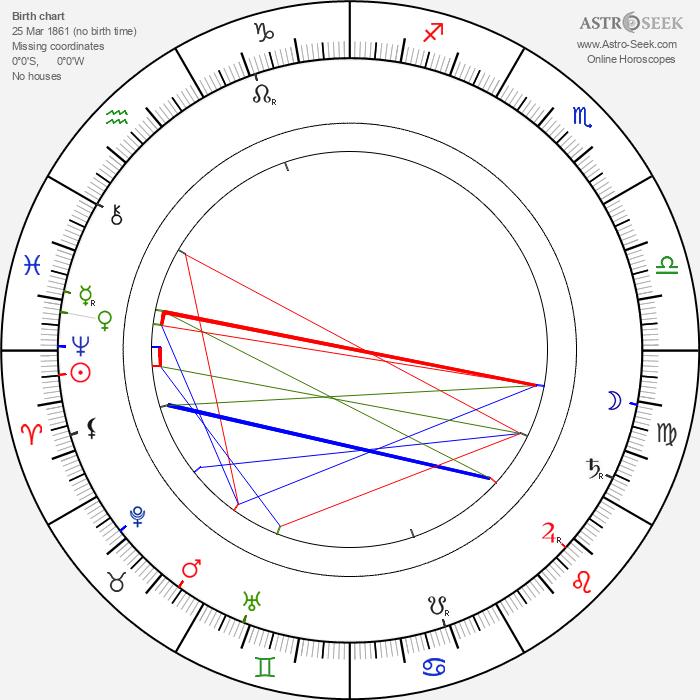 Leo Stein - Astrology Natal Birth Chart