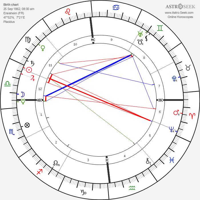 Leon Boellmann - Astrology Natal Birth Chart