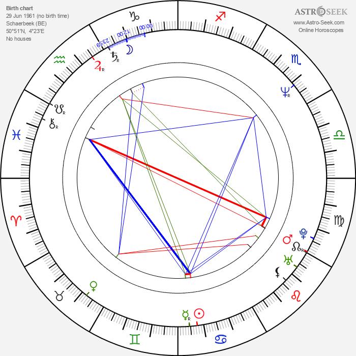Léon Paul De Bruyn - Astrology Natal Birth Chart