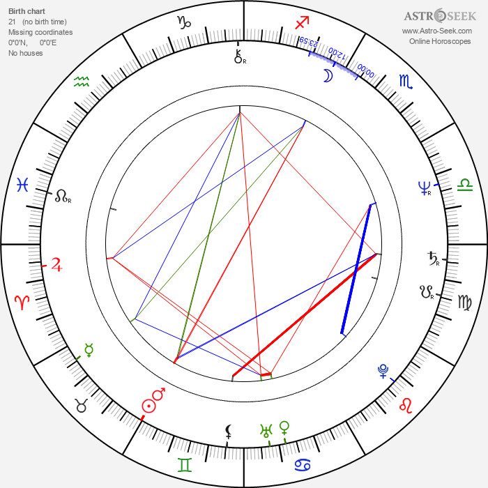 Leon Schuster - Astrology Natal Birth Chart