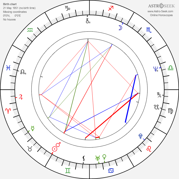 Leon Schuster - Astrology Natal Birth Chart