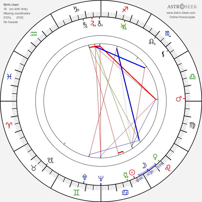 Leon Shamroy - Astrology Natal Birth Chart