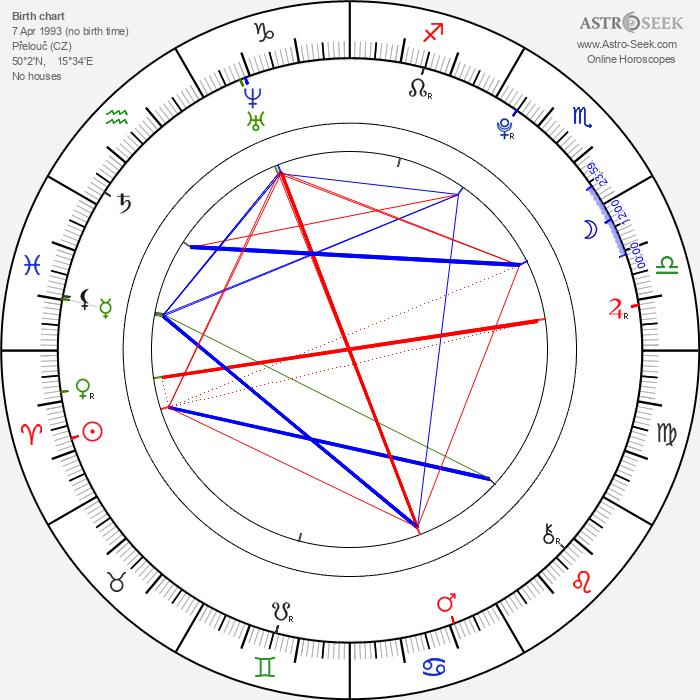 Leona Šenková - Astrology Natal Birth Chart