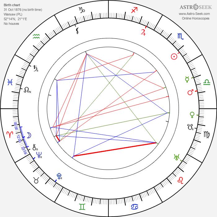 Leonard Boncza-Stepinski - Astrology Natal Birth Chart