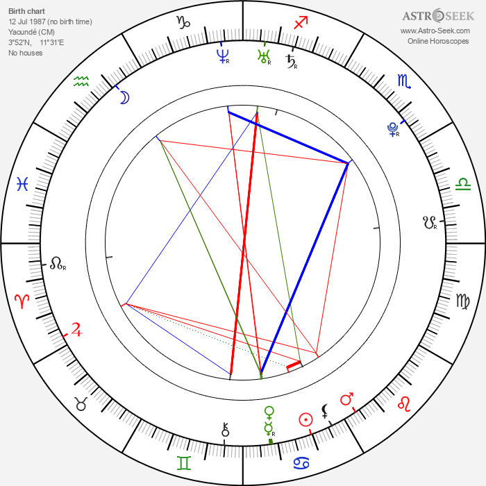 Léonard Kweuke - Astrology Natal Birth Chart