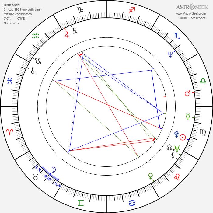 Leonard L. Thomas - Astrology Natal Birth Chart
