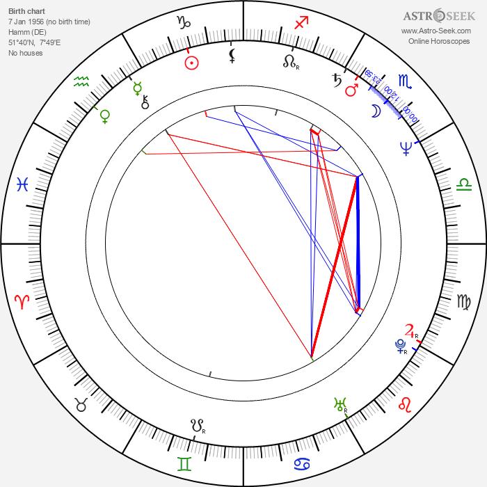 Leonard Lansink - Astrology Natal Birth Chart