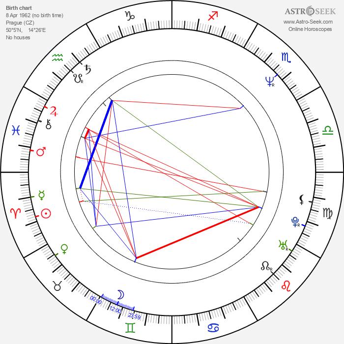 Leonard Medek - Astrology Natal Birth Chart