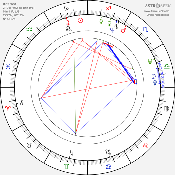 Leonardo García Vale - Astrology Natal Birth Chart