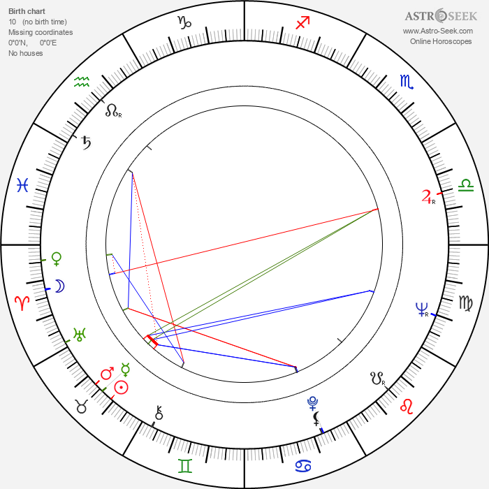 Leonid Bakshtayev - Astrology Natal Birth Chart