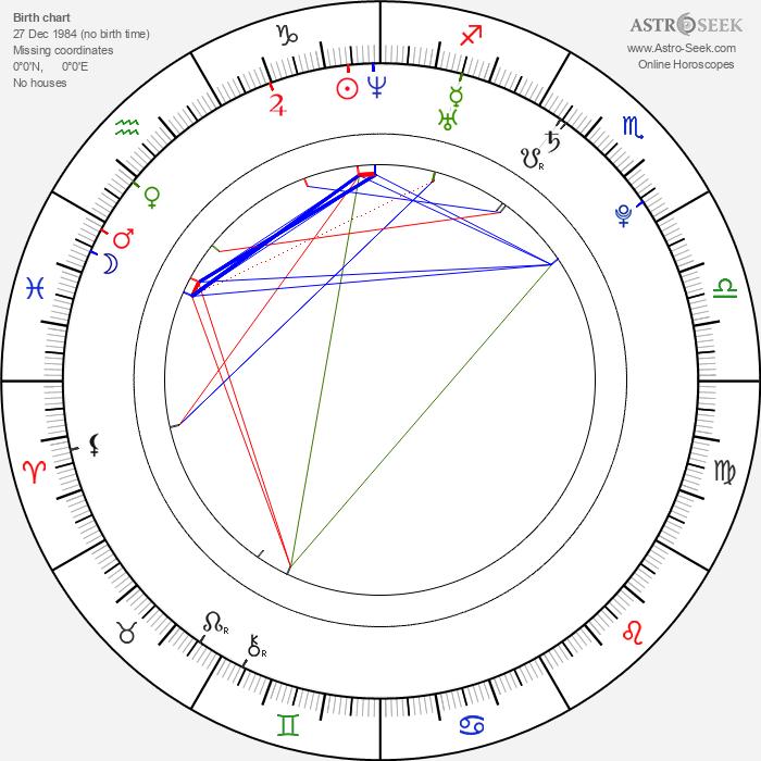 Leonid Bichevin - Astrology Natal Birth Chart