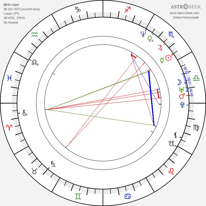 Leonor Silveira - Astrology Natal Birth Chart
