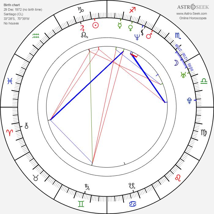 Leonor Varela - Astrology Natal Birth Chart