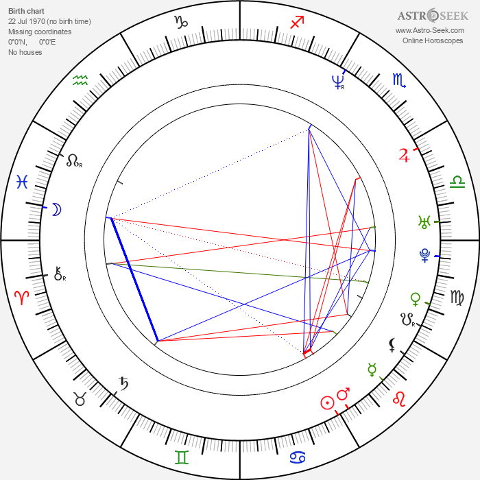 Leonore Capell - Astrology Natal Birth Chart