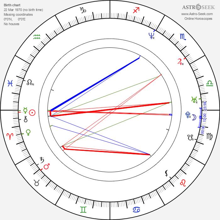 Leontien van Moorsel - Astrology Natal Birth Chart