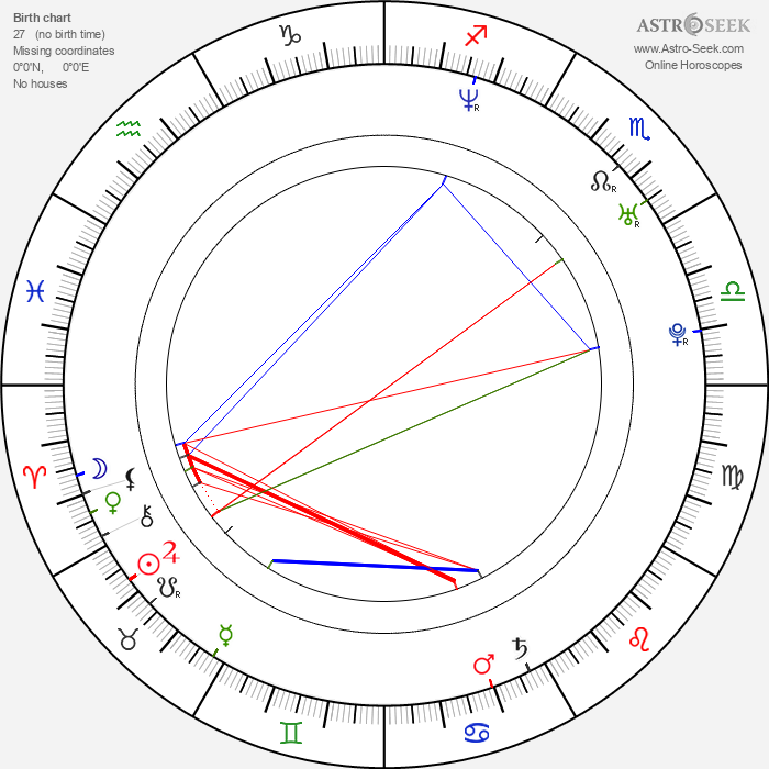 Leoš Mareš - Astrology Natal Birth Chart