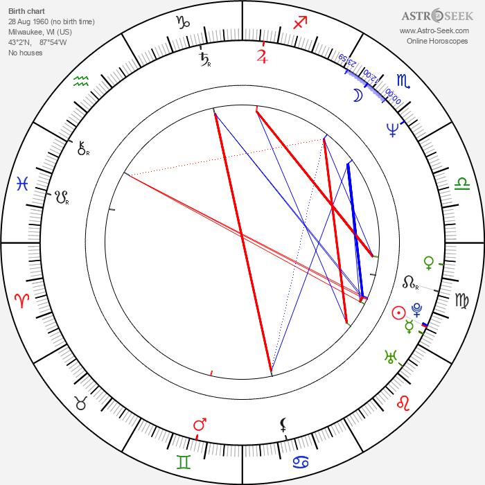Leroy Chiao - Astrology Natal Birth Chart