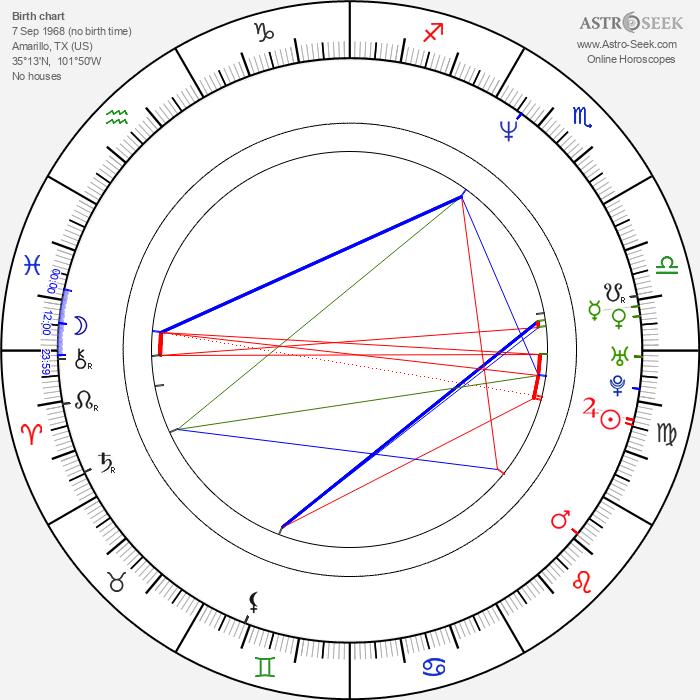 Les Brandt - Astrology Natal Birth Chart