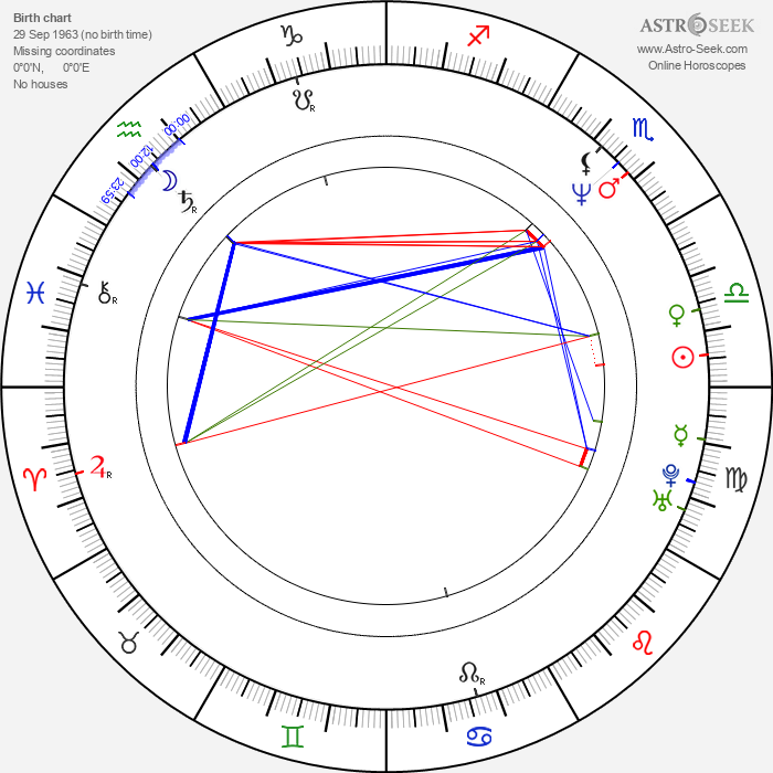 Les Claypool - Astrology Natal Birth Chart
