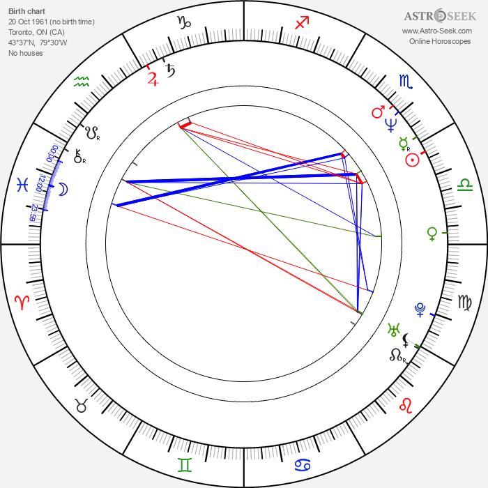 Les Stroud - Astrology Natal Birth Chart