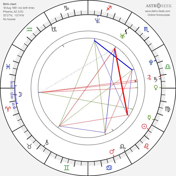 Leslie Andrews - Astrology Natal Birth Chart
