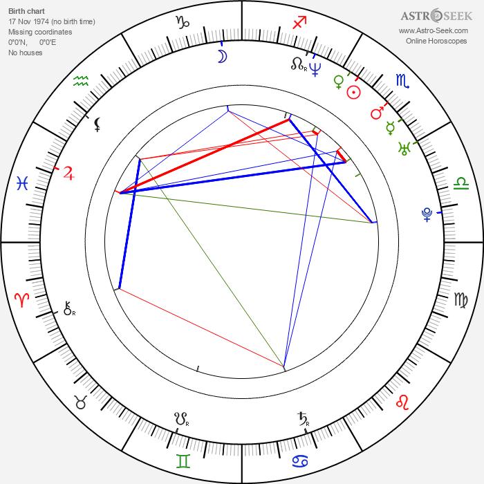 Leslie Bibb - Astrology Natal Birth Chart