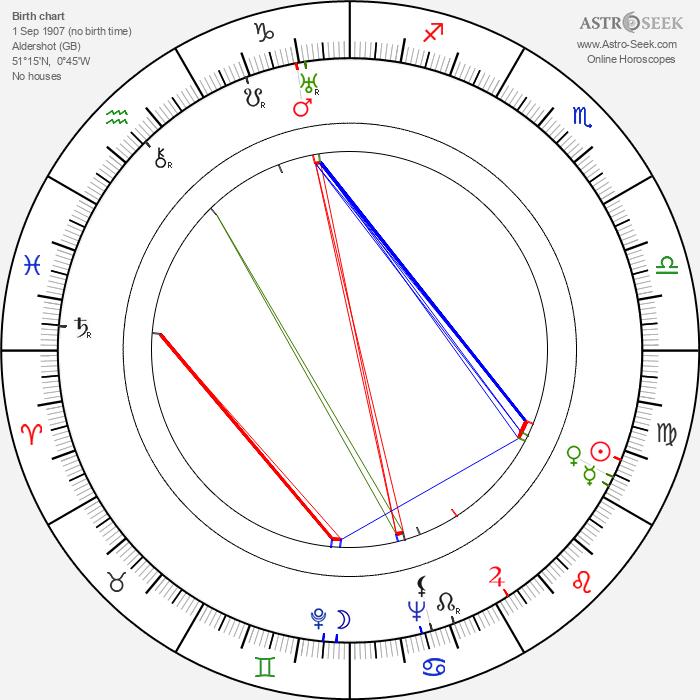 Leslie Bradley - Astrology Natal Birth Chart