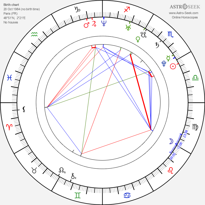 Leslie Coutterand - Astrology Natal Birth Chart