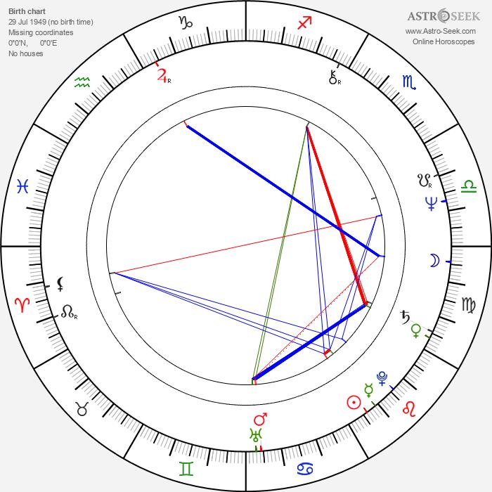 Leslie Easterbrook - Astrology Natal Birth Chart