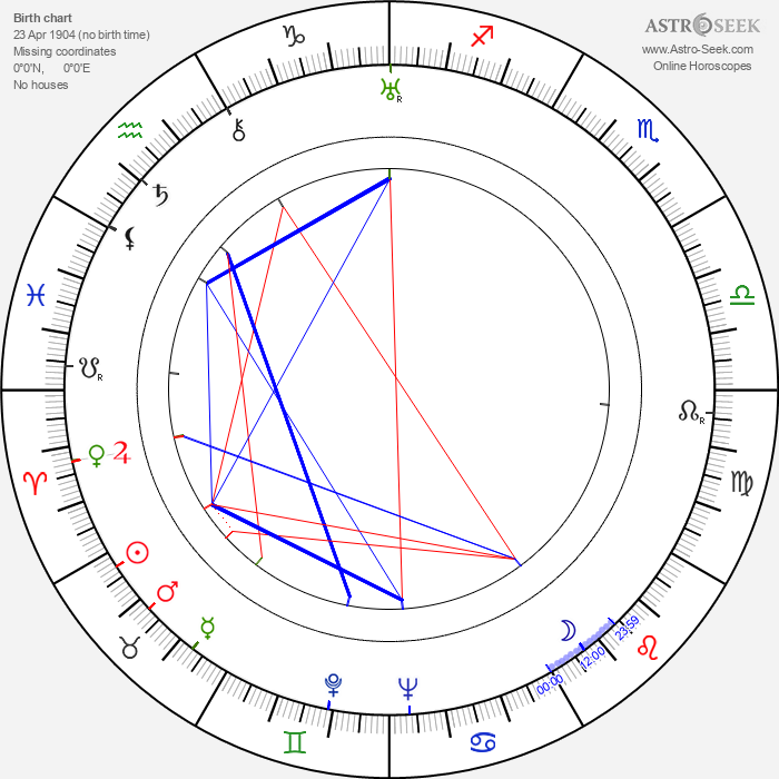 Leslie French - Astrology Natal Birth Chart