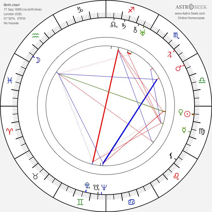 Leslie Goodwins - Astrology Natal Birth Chart