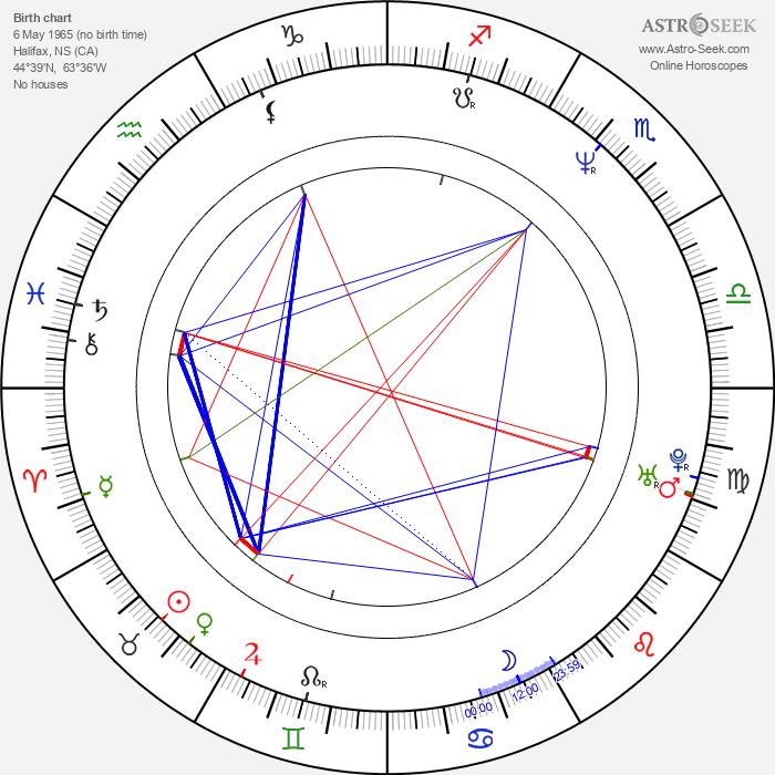 Leslie Hope - Astrology Natal Birth Chart