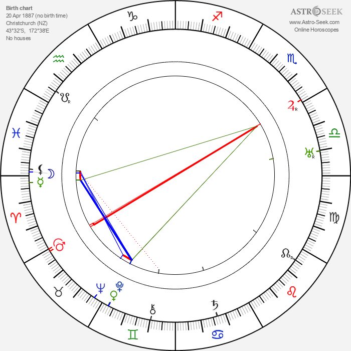 Leslie Pearce - Astrology Natal Birth Chart