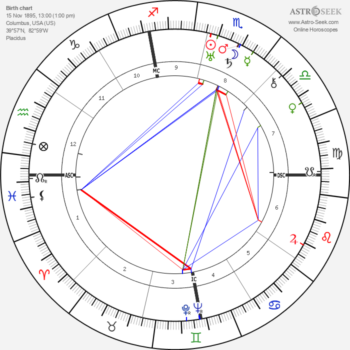 Leslie Reiser - Astrology Natal Birth Chart