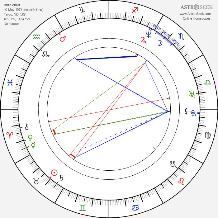 Leslie Stefanson - Astrology Natal Birth Chart