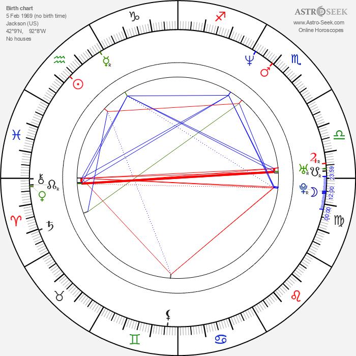 Leslie Zemeckis - Astrology Natal Birth Chart