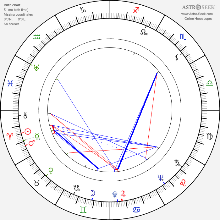 Lester James Peries - Astrology Natal Birth Chart