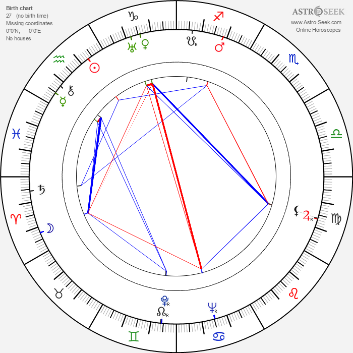 Lester Novros - Astrology Natal Birth Chart