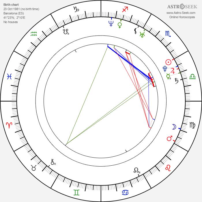 Leticia Dolera - Astrology Natal Birth Chart