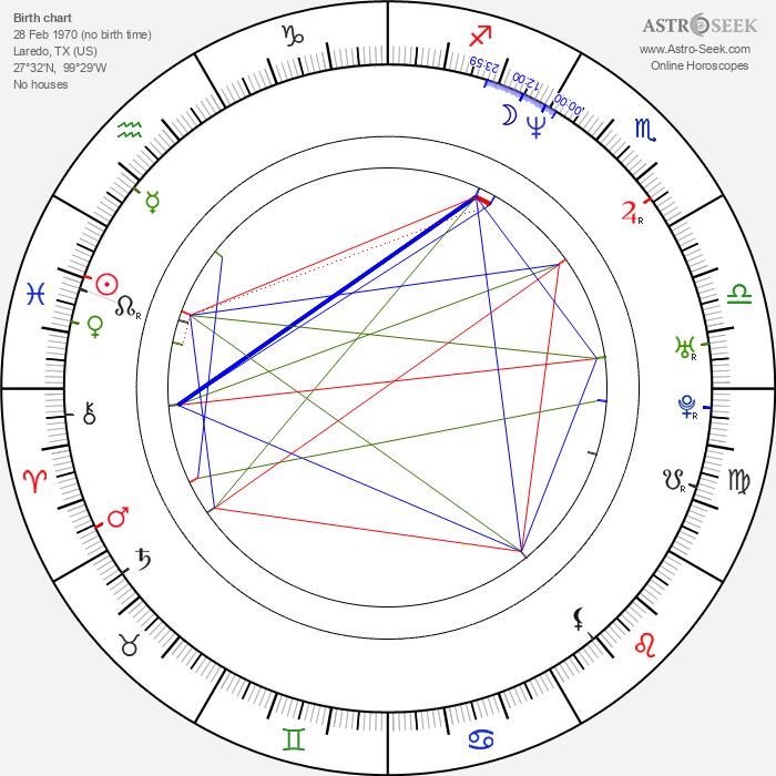 Leticia Trejo - Astrology Natal Birth Chart