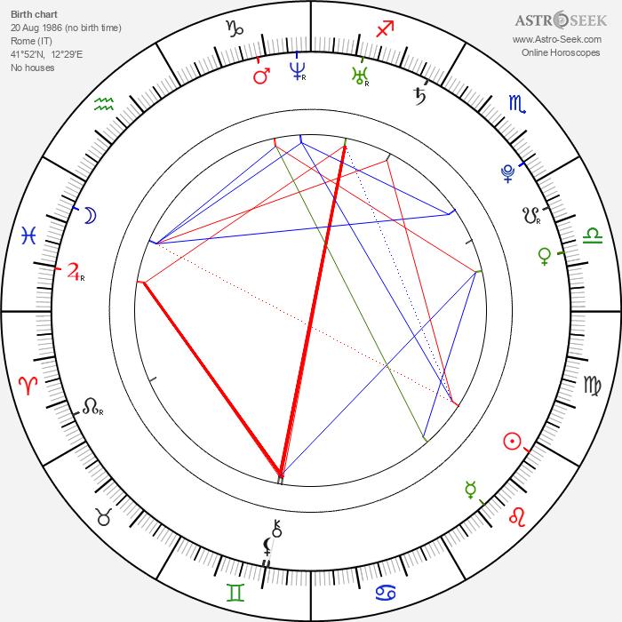 Letizia Ciampa - Astrology Natal Birth Chart