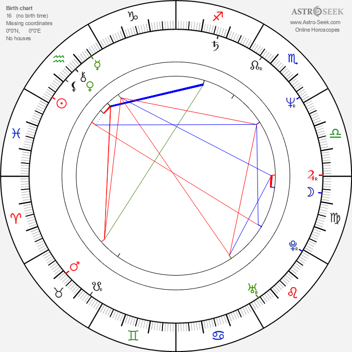 LeVar Burton - Astrology Natal Birth Chart
