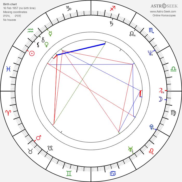 LeVar Burton - Astrology Natal Birth Chart