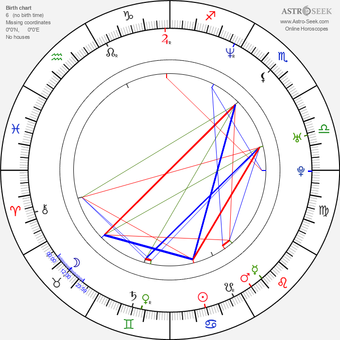 Levent Üzümcü - Astrology Natal Birth Chart
